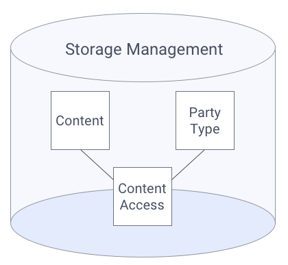 Storage_Management_Graphic_Blue.png